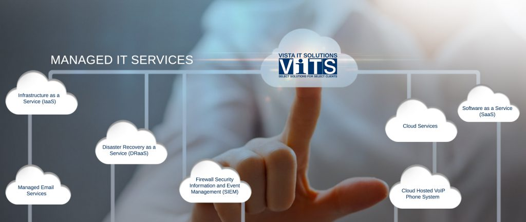 Managed IT Services Connecticut