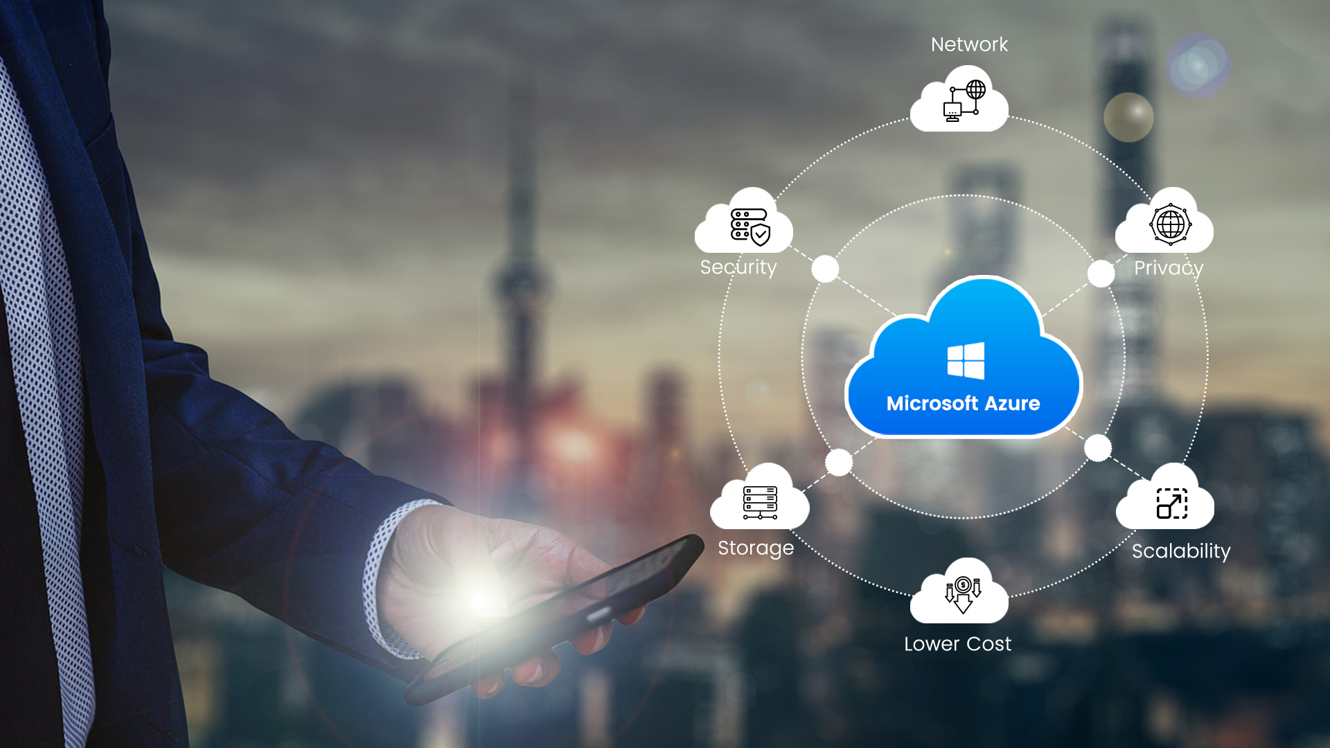 Azure-infrastructure-as-a-Service-(IaaS)